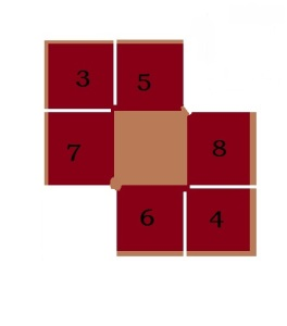 Repeat with the remaining squares in the order indicated above, corners first, followed by the middle squares on each side.